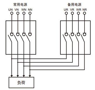 顾美CX3G系列PLC与MT6070H触摸屏在双电源上的应用