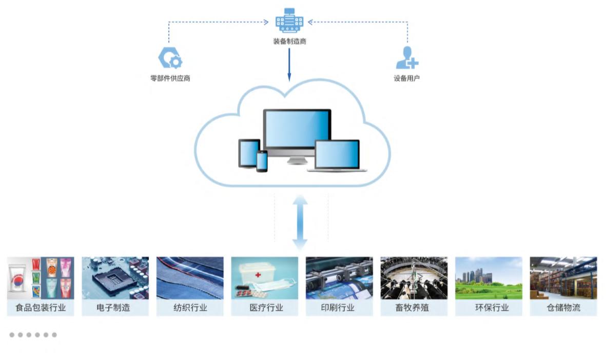 顾美科技官网-plc和人机界面专业生产商,触摸屏plc一体机,HMI,人机界面,plc厂家
